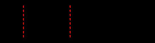 block type 1
