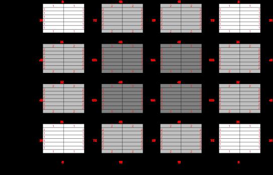block type 1a urban