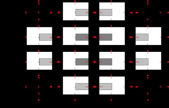 block type 2a urban