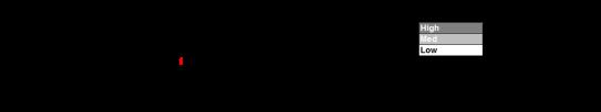 block type 2a
