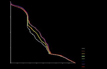 Scenario_graph